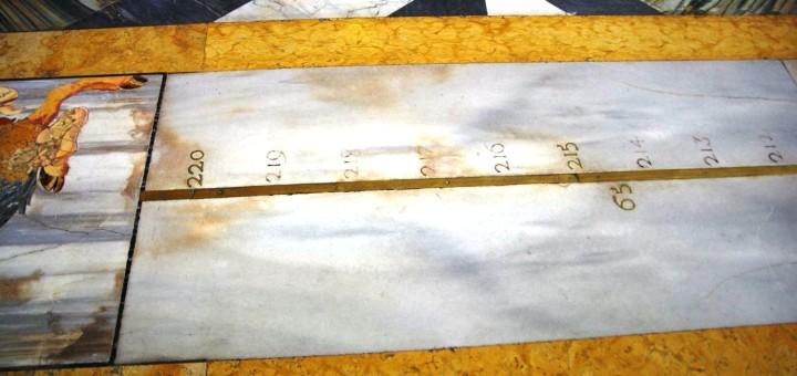 S. Maria degli Angeli: Solstizio tra i più estremi dei prossimi 40.000 anni (altezza 217,50 parti centesime dell'altezza del foro)